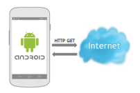 android-http-get_2